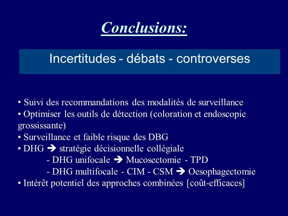 Conclusions: Incertitudes - débats - controverses Suivi des recommandations des modalités de surveillance Optimiser les outils de détection (coloratio