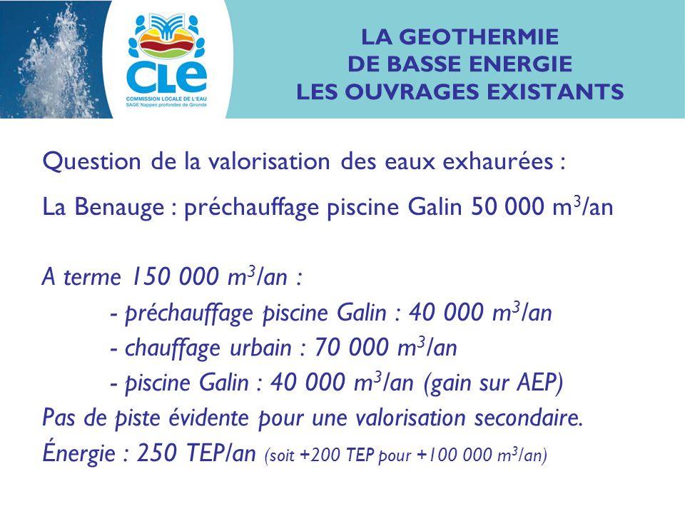 LA GEOTHERMIE DE BASSE ENERGIE LES OUVRAGES EXISTANTS Question de la valorisation des eaux exhaurées : La Benauge : préchauffage piscine Galin 50 000