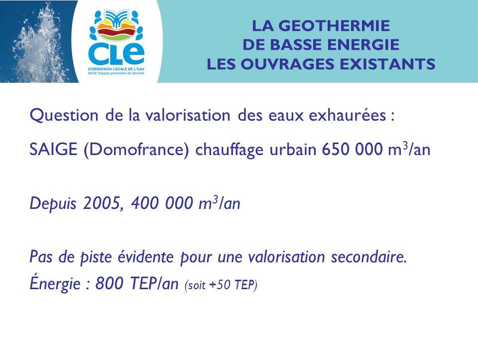 LA GEOTHERMIE DE BASSE ENERGIE LES OUVRAGES EXISTANTS Question de la valorisation des eaux exhaurées : SAIGE (Domofrance) chauffage urbain 650 000 m 3