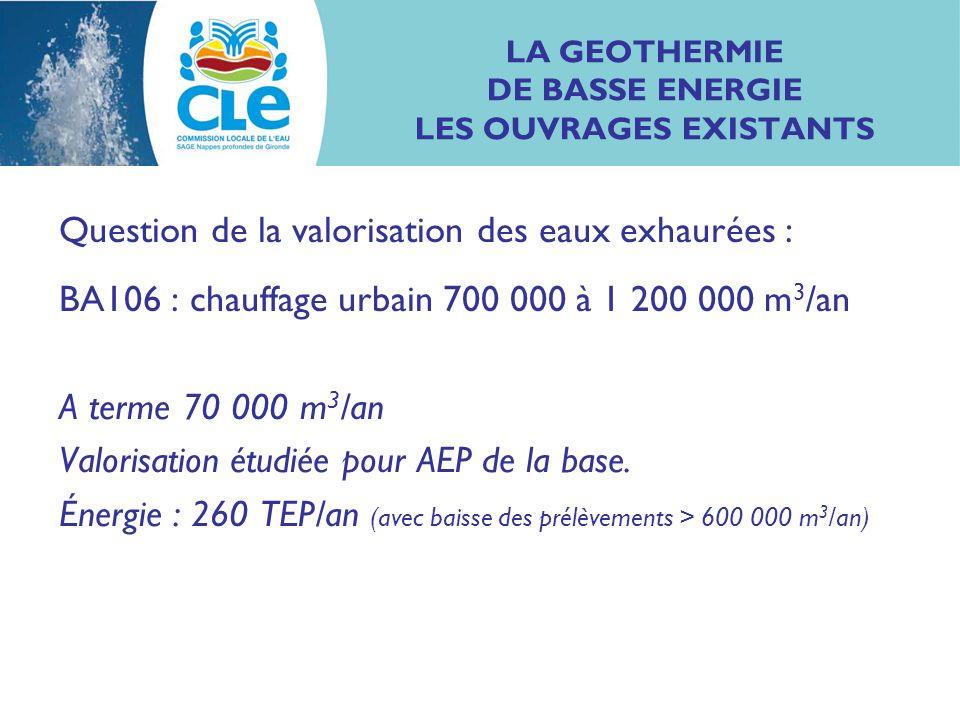 LA GEOTHERMIE DE BASSE ENERGIE LES OUVRAGES EXISTANTS Question de la valorisation des eaux exhaurées : BA106 : chauffage urbain 700 000 à 1 200 000 m