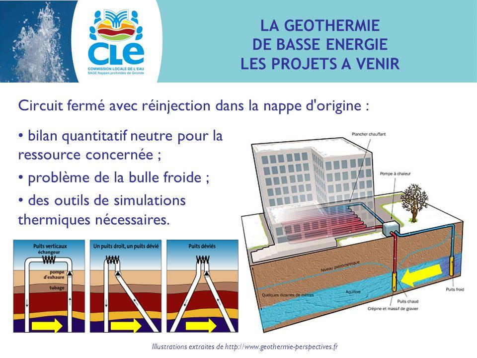 Circuit fermé avec réinjection dans la nappe d'origine : LA GEOTHERMIE DE BASSE ENERGIE LES PROJETS A VENIR bilan quantitatif neutre pour la ressource