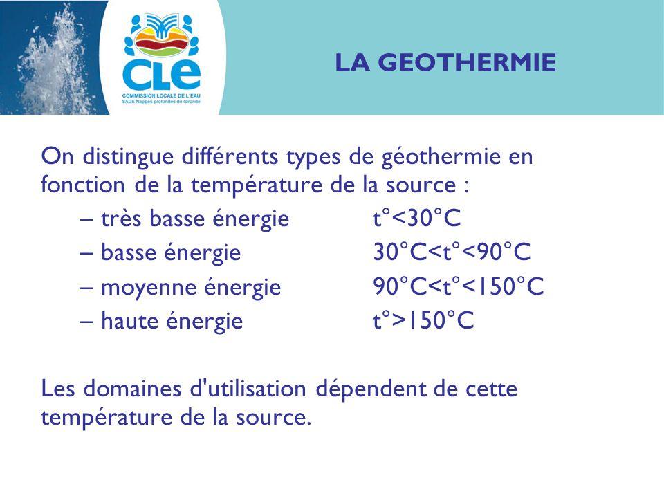 LA GEOTHERMIE On distingue différents types de géothermie en fonction de la température de la source : –très basse énergie t°<30°C –basse énergie 30°C