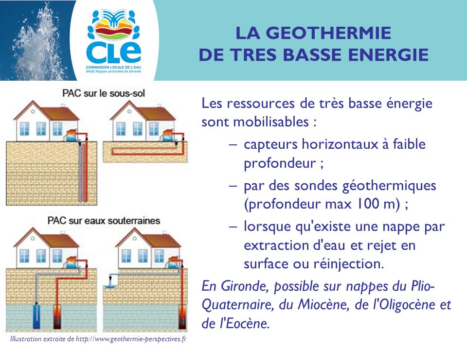 LA GEOTHERMIE DE BASSE ENERGIE Les ressources de basse énergie (30°C<t°<90°C) sont mobilisables par extraction d eau d une nappe et réinjection dans le réservoir d origine.