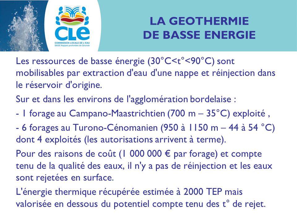 LA GEOTHERMIE DE BASSE ENERGIE LES OUVRAGES EXISTANTS Forage au Campano-Maastrichtien de Pessac Stadium Dans le SAGE, l intitulé Crétacé correspond au seul Campano-Maastrichtien VMPO Crétacé centre : 2,5 Mm 3 /an Prélevé : 2,6 Mm 3 /an