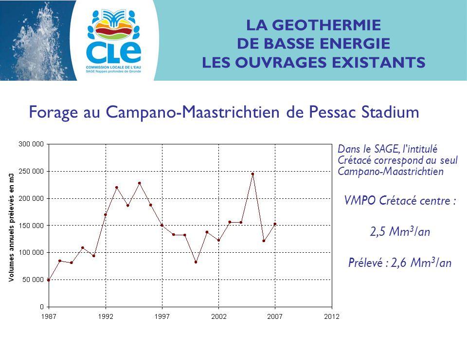 LA GEOTHERMIE DE BASSE ENERGIE LES OUVRAGES EXISTANTS Forage au Campano-Maastrichtien de Pessac Stadium Dans le SAGE, l'intitulé Crétacé correspond au