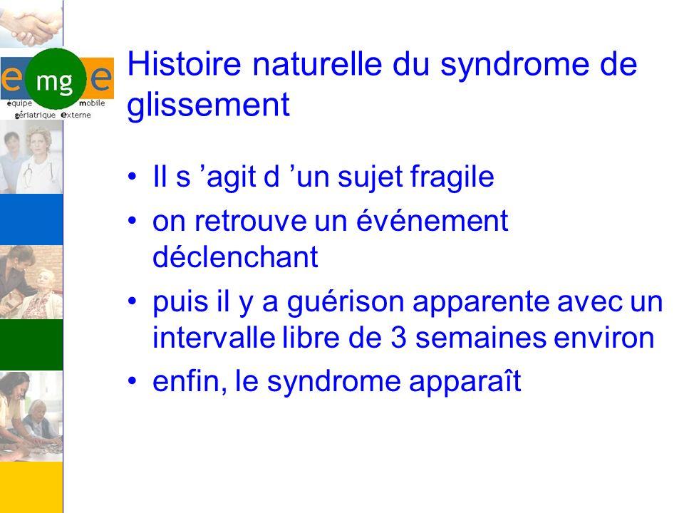 Histoire naturelle du syndrome de glissement Il s agit d un sujet fragile on retrouve un événement déclenchant puis il y a guérison apparente avec un