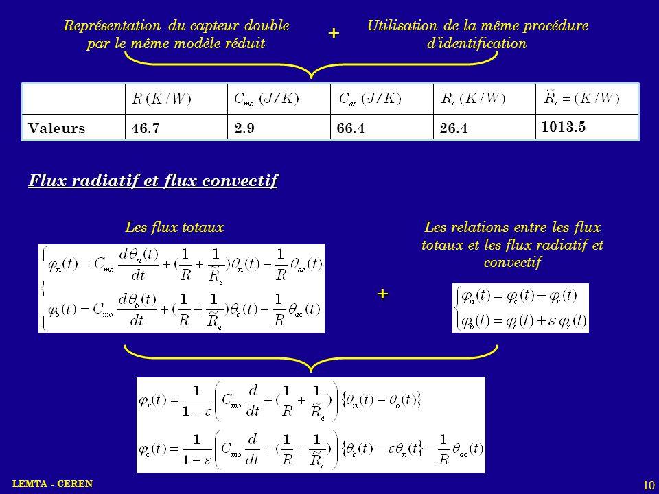 LEMTA - CEREN 10 Représentation du capteur double par le même modèle réduit + Utilisation de la même procédure didentification 26.466.42.946.7Valeurs