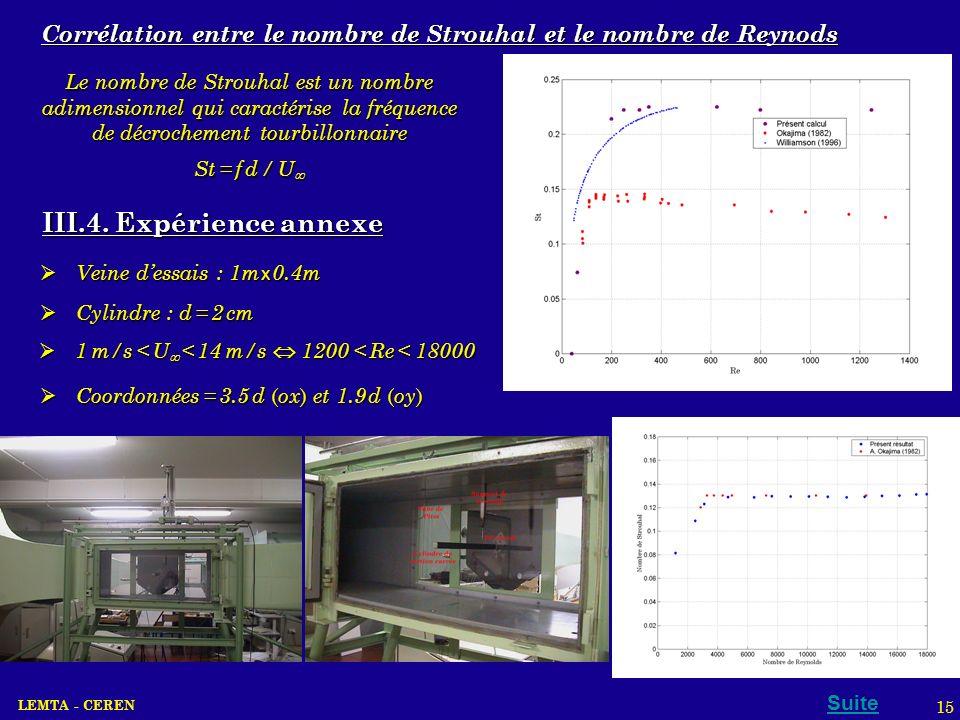 LEMTA - CEREN 15 Corrélation entre le nombre de Strouhal et le nombre de Reynods Le nombre de Strouhal est un nombre adimensionnel qui caractérise la