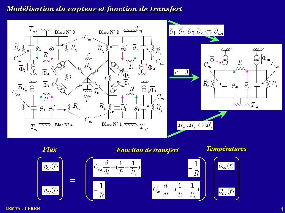 LEMTA - CEREN 4 Modélisation du capteur et fonction de transfert Bloc N° 1 Bloc N° 2Bloc N° 3 Bloc N° 4 Flux Fonction de transfert = Températures