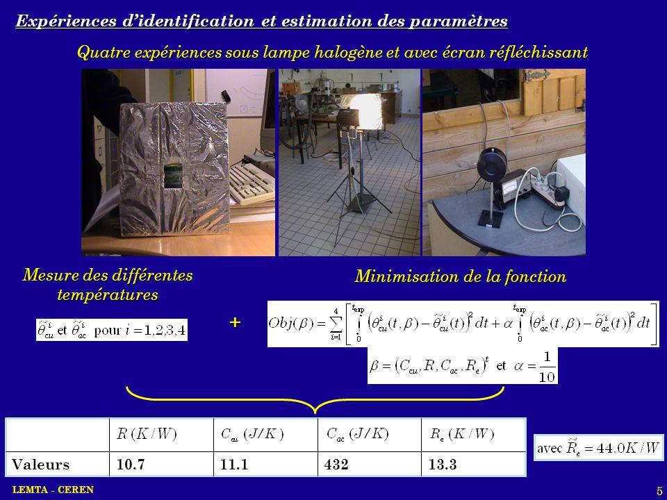 LEMTA - CEREN 5 Expériences didentification et estimation des paramètres Quatre expériences sous lampe halogène et avec écran réfléchissant Minimisati