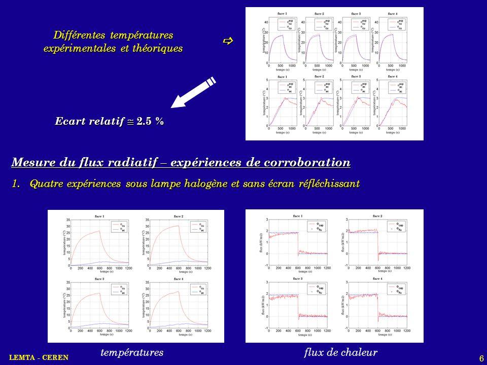 LEMTA - CEREN 6 Mesure du flux radiatif – expériences de corroboration 1.Quatre expériences sous lampe halogène et sans écran réfléchissant températur