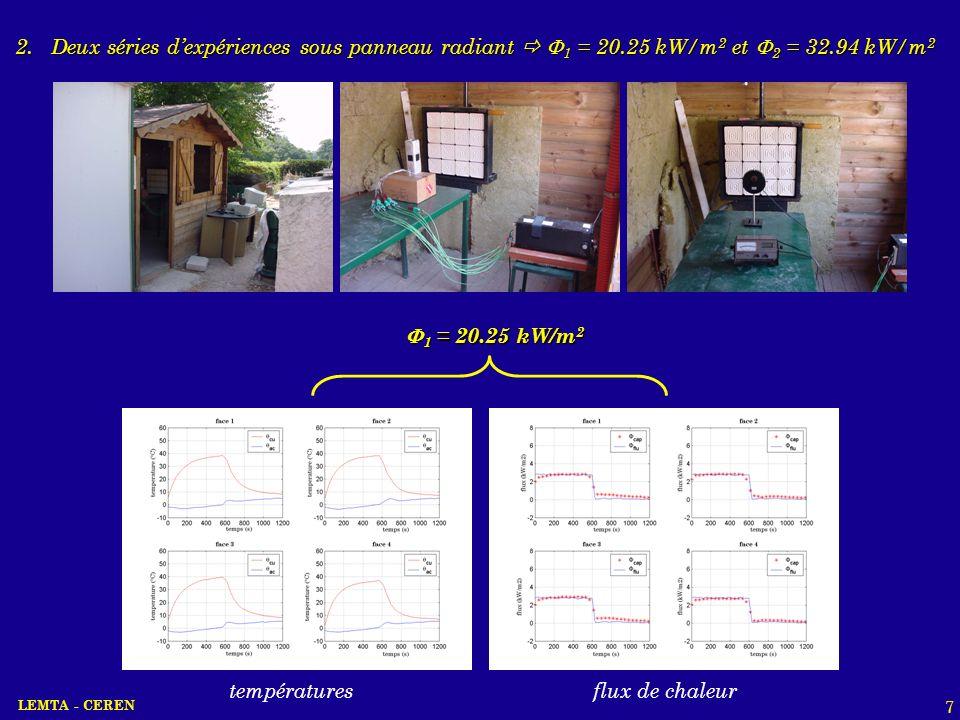 LEMTA - CEREN 7 2.Deux séries dexpériences sous panneau radiant 1 = 20.25 kW/m 2 et 2 = 32.94 kW/m 2 températuresflux de chaleur 1 = 20.25 kW/m 2 1 =