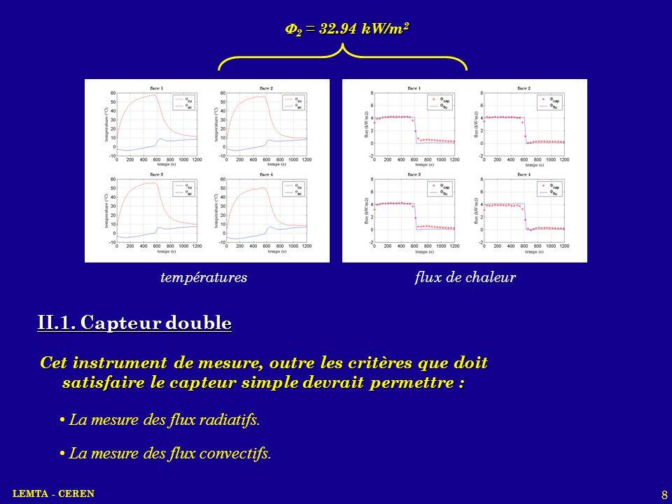 LEMTA - CEREN 8 2 = 32.94 kW/m 2 2 = 32.94 kW/m 2 températuresflux de chaleur II.1. Capteur double Cet instrument de mesure, outre les critères que do