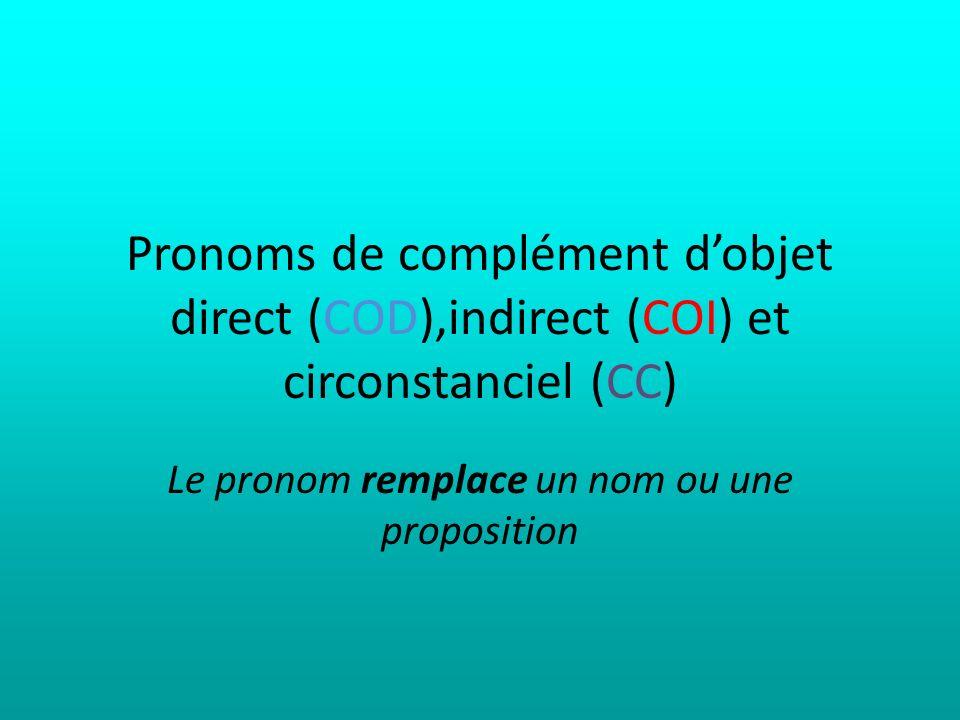 Pronoms de complément dobjet direct (COD),indirect (COI) et circonstanciel (CC) Le pronom remplace un nom ou une proposition