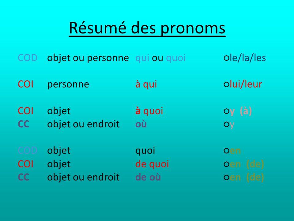 Résumé des pronoms CODobjet ou personnequi ou quoile/la/les COIpersonneà quilui/leur COI objetà quoi y (à) CCobjet ou endroitoùy CODobjetquoien COIobj