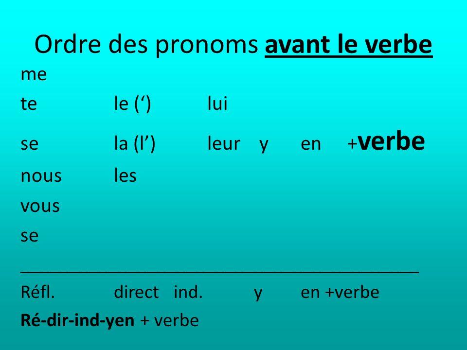Ordre des pronoms avant le verbe me tele ()lui sela (l)leur y en + verbe nousles vous se _________________________________________ Réfl.direct ind. ye