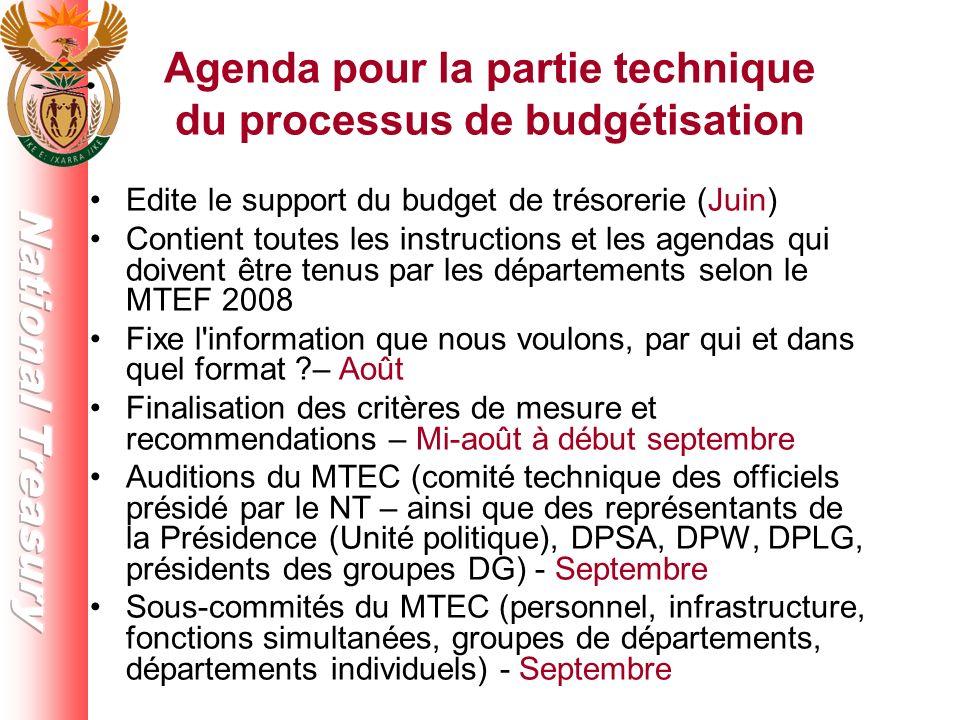 Agenda pour la partie technique du processus de budgétisation Edite le support du budget de trésorerie (Juin) Contient toutes les instructions et les agendas qui doivent être tenus par les départements selon le MTEF 2008 Fixe l information que nous voulons, par qui et dans quel format – Août Finalisation des critères de mesure et recommendations – Mi-août à début septembre Auditions du MTEC (comité technique des officiels présidé par le NT – ainsi que des représentants de la Présidence (Unité politique), DPSA, DPW, DPLG, présidents des groupes DG) - Septembre Sous-commités du MTEC (personnel, infrastructure, fonctions simultanées, groupes de départements, départements individuels) - Septembre