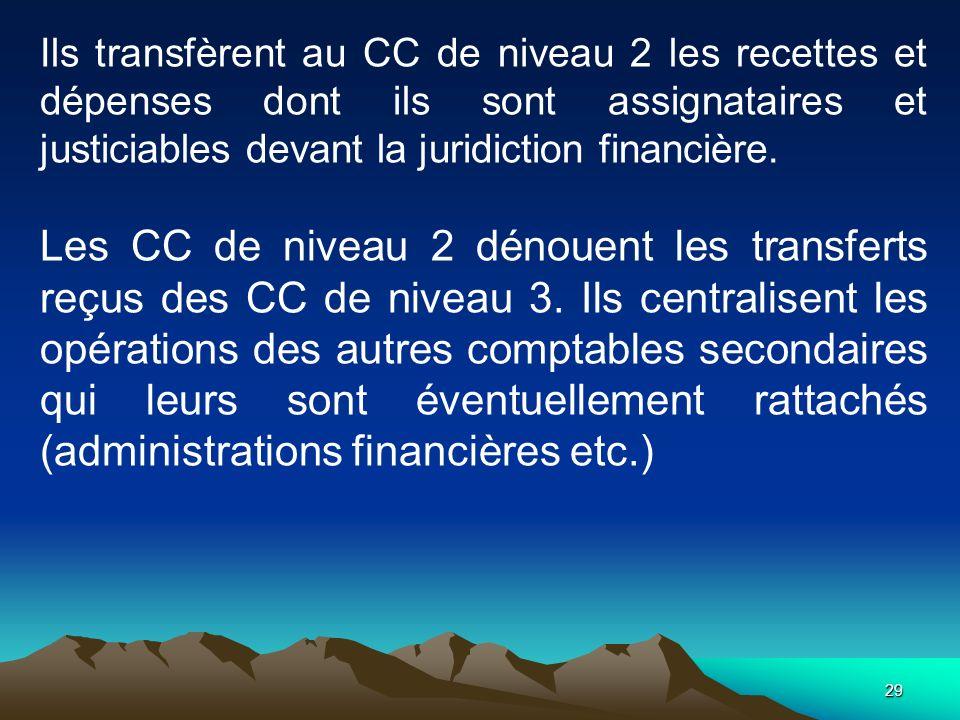 29 Ils transfèrent au CC de niveau 2 les recettes et dépenses dont ils sont assignataires et justiciables devant la juridiction financière.