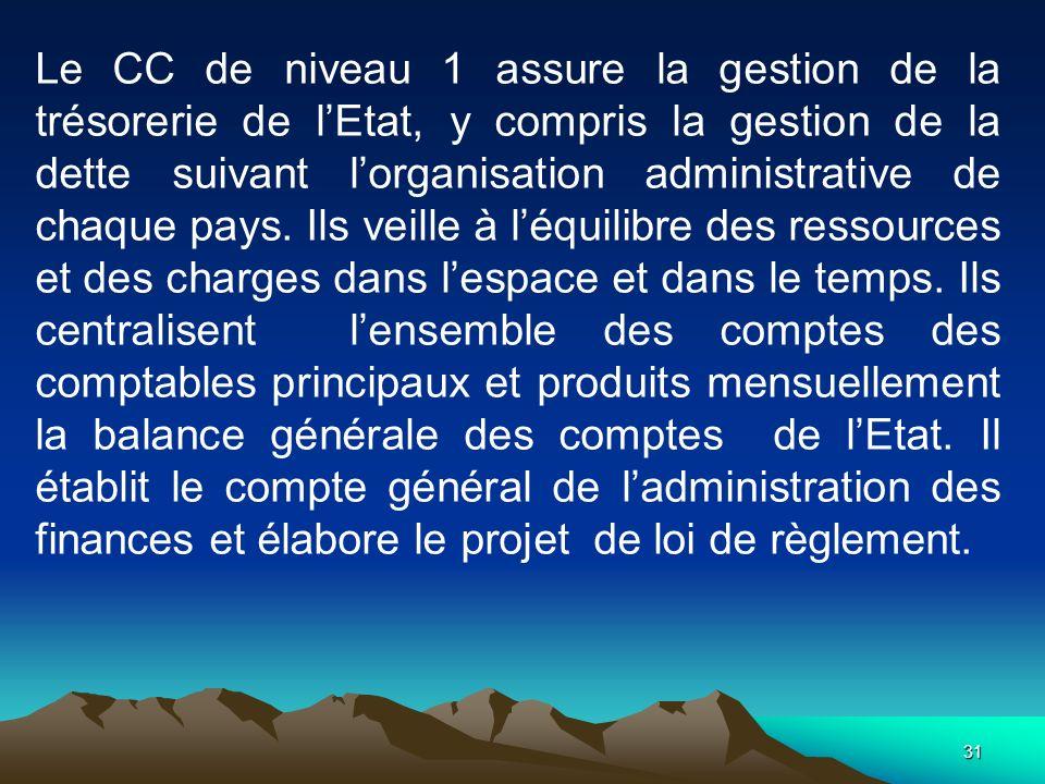 31 Le CC de niveau 1 assure la gestion de la trésorerie de lEtat, y compris la gestion de la dette suivant lorganisation administrative de chaque pays.