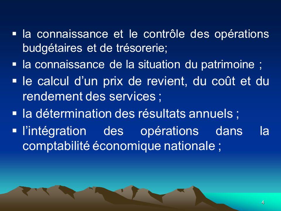 35 4. LA CENTRALISATION COMPTABLE