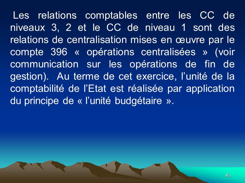 43 Les relations comptables entre les CC de niveaux 3, 2 et le CC de niveau 1 sont des relations de centralisation mises en œuvre par le compte 396 « opérations centralisées » (voir communication sur les opérations de fin de gestion).