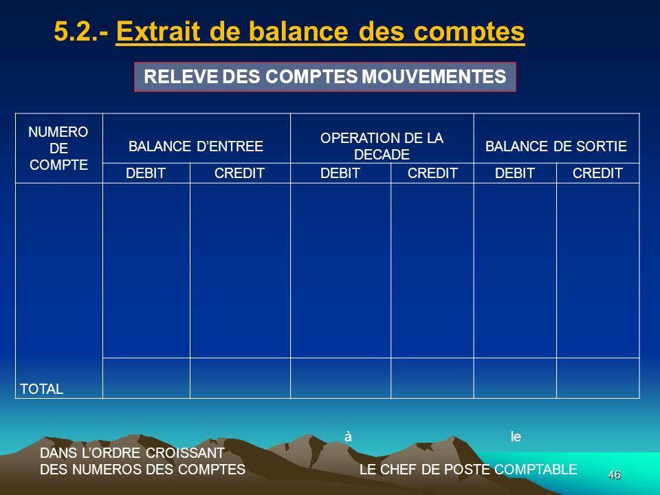 46 5.2.- Extrait de balance des comptes RELEVE DES COMPTES MOUVEMENTES NUMERO DE COMPTE BALANCE DENTREE OPERATION DE LA DECADE BALANCE DE SORTIE DEBITCREDITDEBITCREDITDEBITCREDIT TOTAL à le DANS LORDRE CROISSANT DES NUMEROS DES COMPTES LE CHEF DE POSTE COMPTABLE
