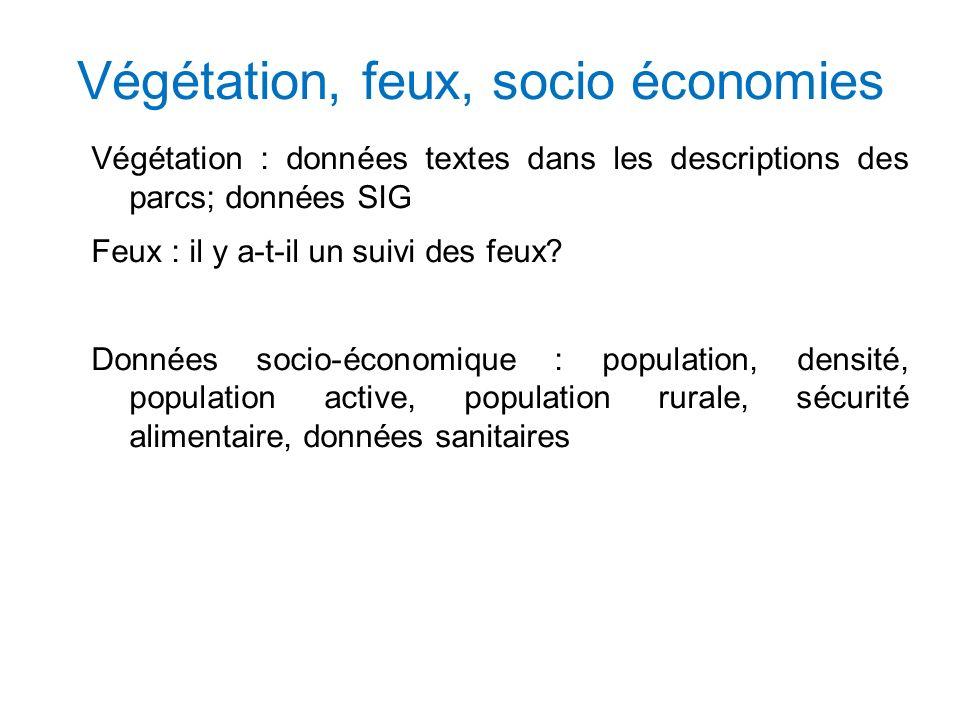 Végétation, feux, socio économies Végétation : données textes dans les descriptions des parcs; données SIG Feux : il y a-t-il un suivi des feux.