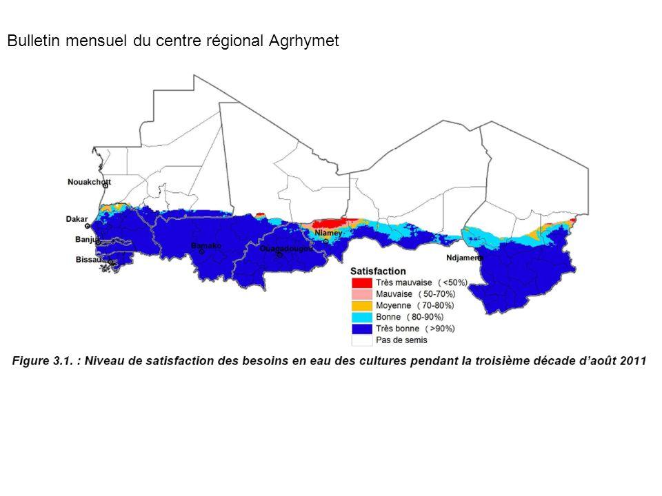 Bulletin mensuel du centre régional Agrhymet