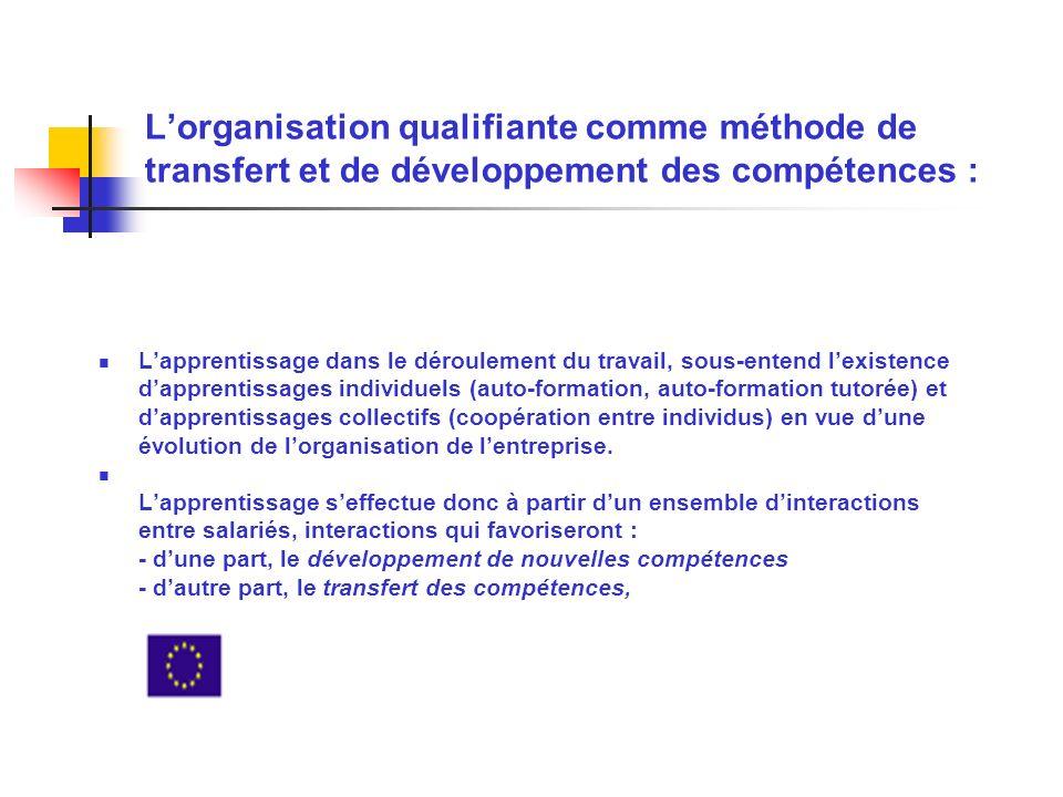 Lorganisation qualifiante comme méthode de transfert et de développement des compétences : Lapprentissage dans le déroulement du travail, sous-entend
