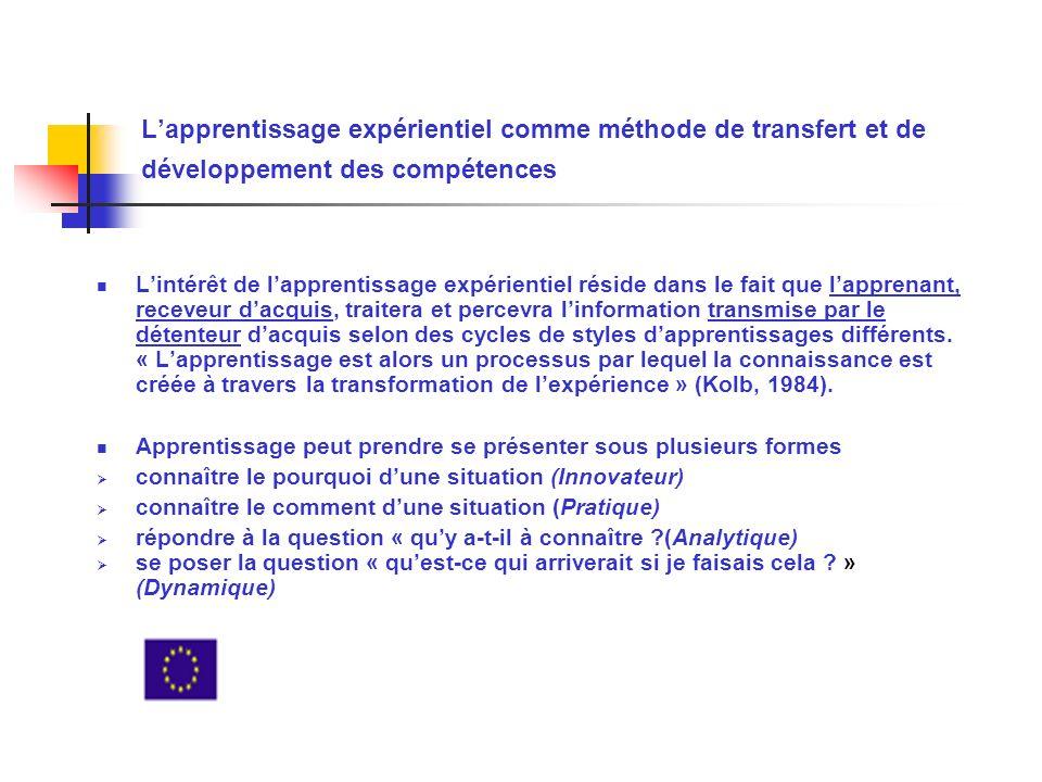 Lapprentissage expérientiel comme méthode de transfert et de développement des compétences Lintérêt de lapprentissage expérientiel réside dans le fait