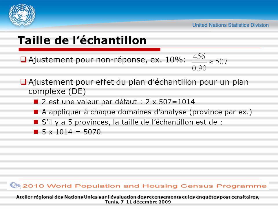 Taille de léchantillon Ajustement pour non-réponse, ex. 10%: Ajustement pour effet du plan déchantillon pour un plan complexe (DE) 2 est une valeur pa