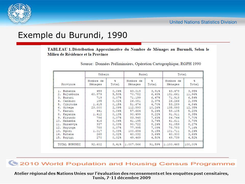 Exemple du Burundi, 1990 Atelier régional des Nations Unies sur lévaluation des recensements et les enquêtes post censitaires, Tunis, 7-11 décembre 20