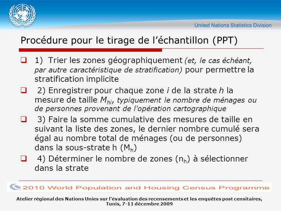 Procédure pour le tirage de léchantillon (PPT) 1)Trier les zones géographiquement (et, le cas échéant, par autre caractéristique de stratification) po