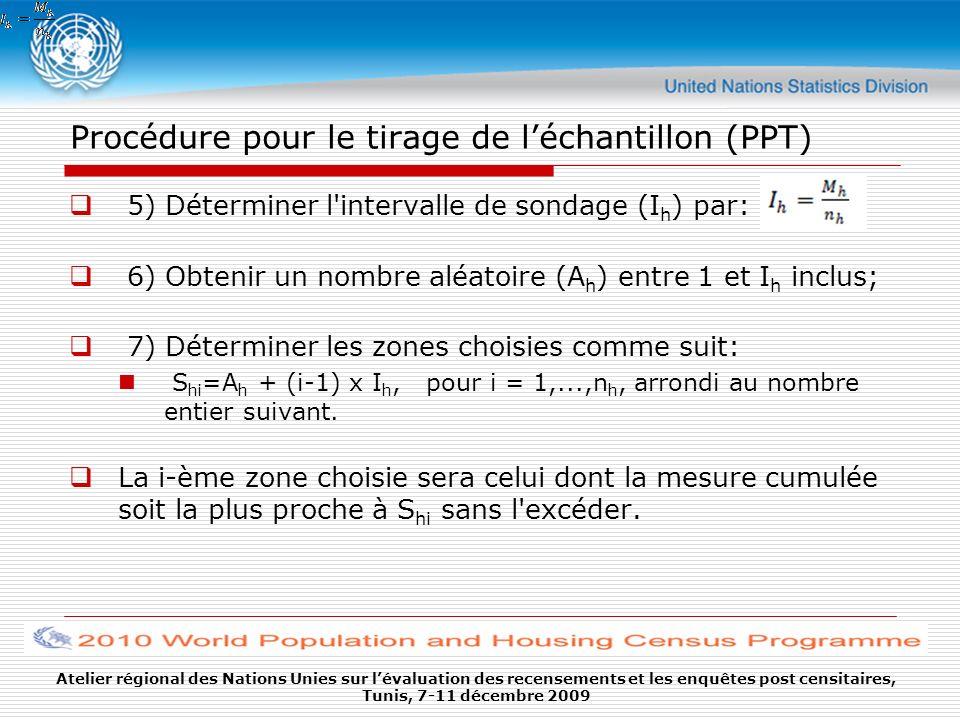 Procédure pour le tirage de léchantillon (PPT) 5)Déterminer l'intervalle de sondage (I h ) par: 6)Obtenir un nombre aléatoire (A h ) entre 1 et I h in