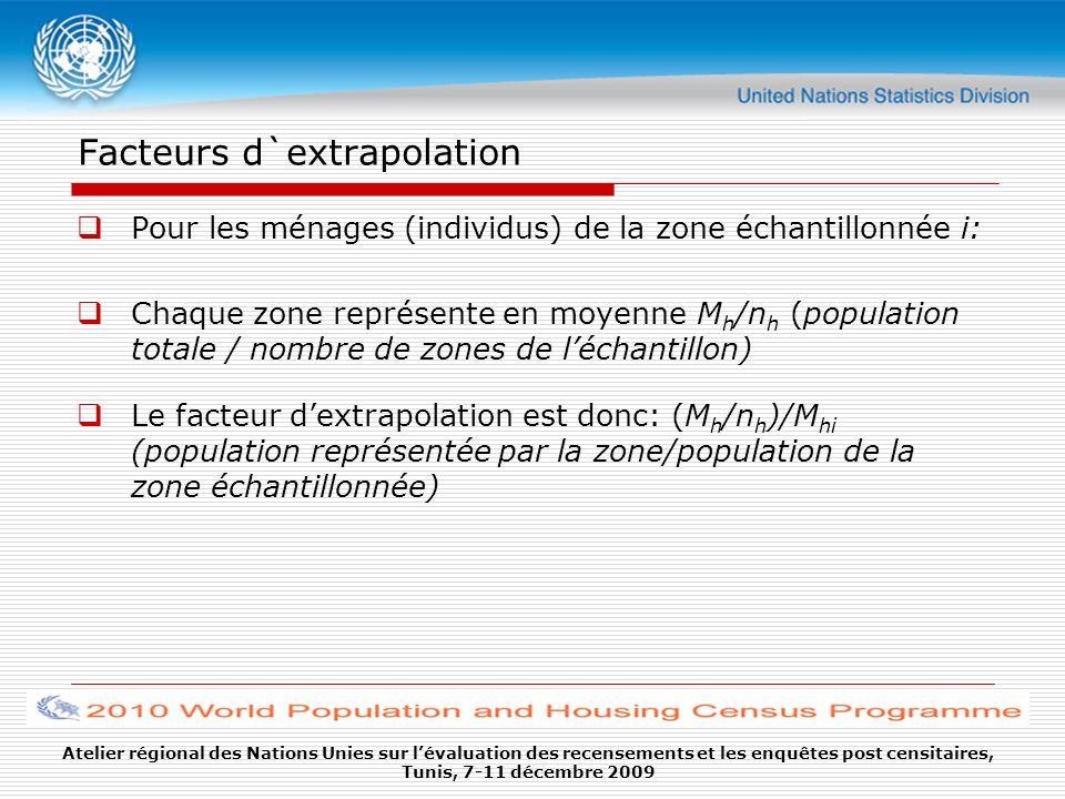 Facteurs d`extrapolation Pour les ménages (individus) de la zone échantillonnée i: Chaque zone représente en moyenne M h /n h (population totale / nom
