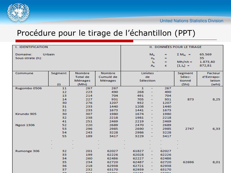 Procédure pour le tirage de léchantillon (PPT) Atelier régional des Nations Unies sur lévaluation des recensements et les enquêtes post censitaires, T