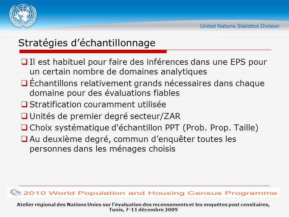 Stratégies déchantillonnage Il est habituel pour faire des inférences dans une EPS pour un certain nombre de domaines analytiques Échantillons relativ