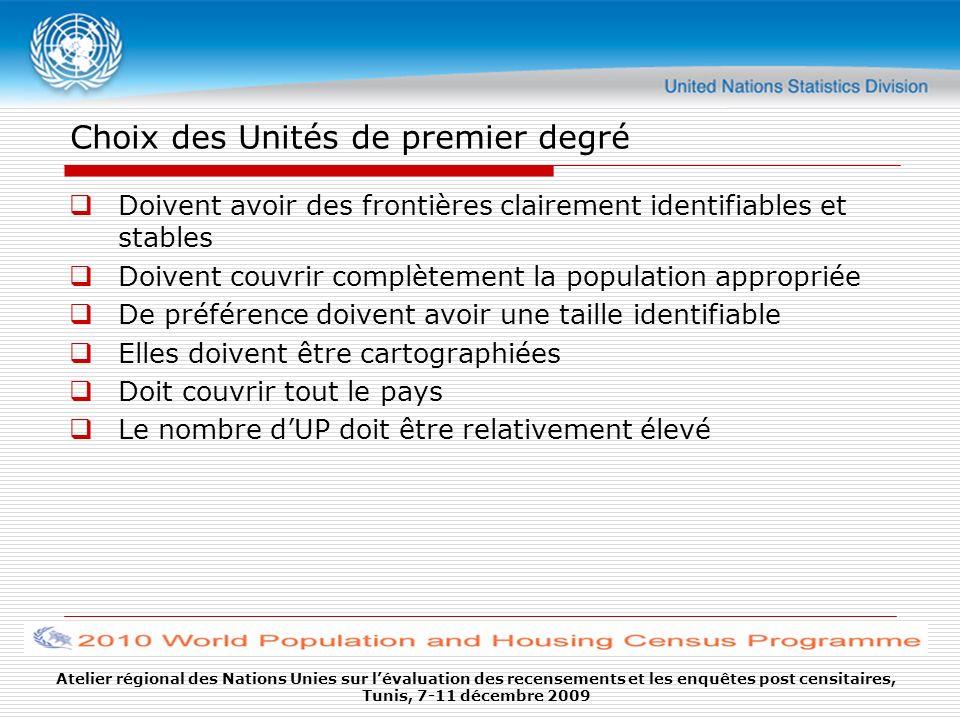 Choix des Unités de premier degré Doivent avoir des frontières clairement identifiables et stables Doivent couvrir complètement la population appropri