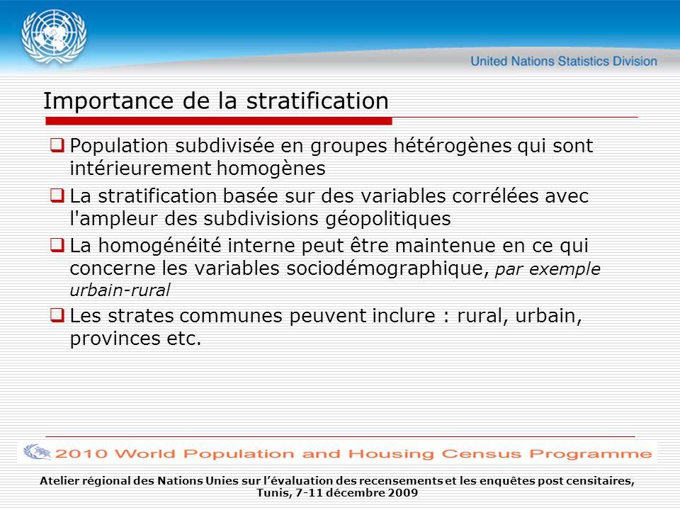 Importance de la stratification Population subdivisée en groupes hétérogènes qui sont intérieurement homogènes La stratification basée sur des variabl