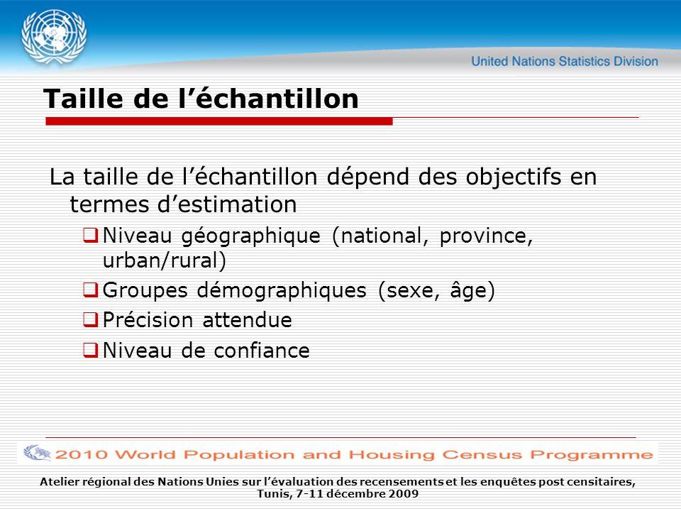 Taille de léchantillon La taille de léchantillon dépend des objectifs en termes destimation Niveau géographique (national, province, urban/rural) Grou