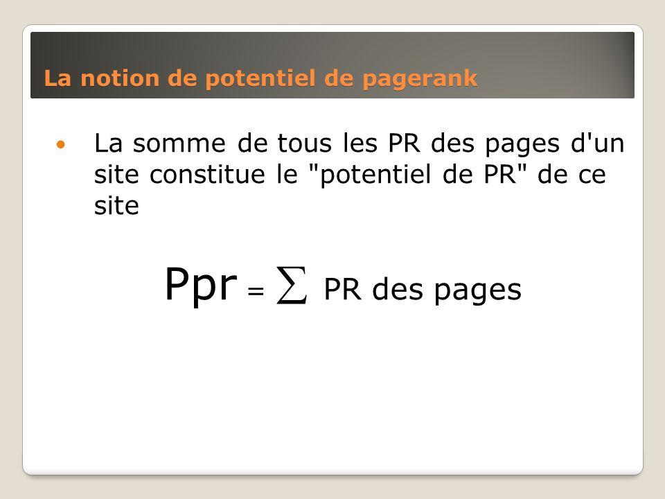 La notion de potentiel de pagerank La somme de tous les PR des pages d un site constitue le potentiel de PR de ce site Ppr = PR des pages