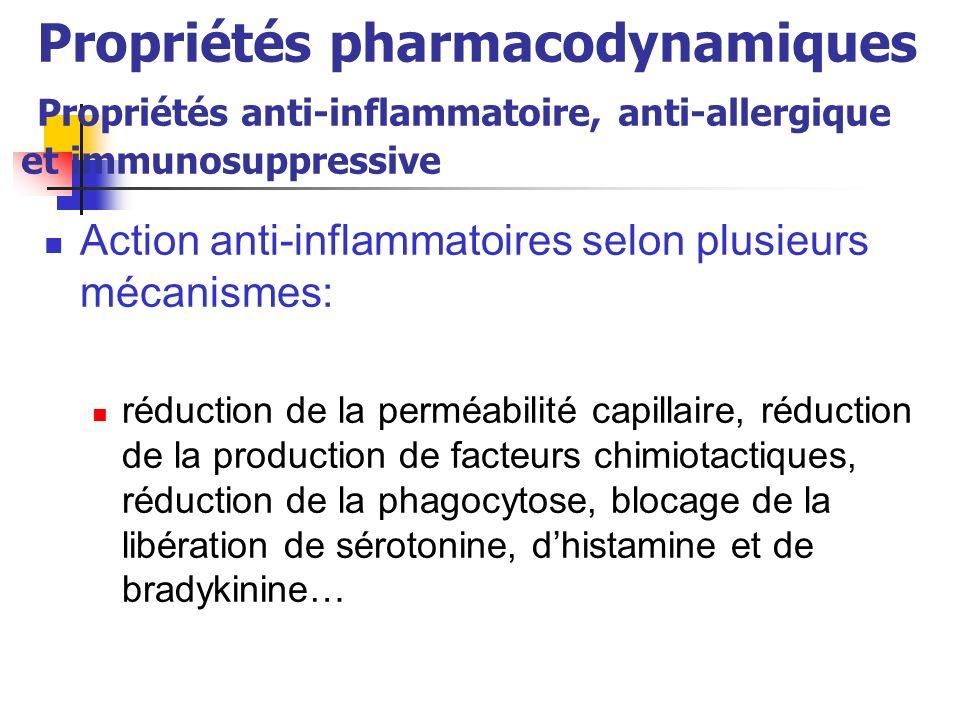 Propriétés pharmacodynamiques Propriétés anti-inflammatoire, anti-allergique et immunosuppressive Action anti-inflammatoires selon plusieurs mécanismes: réduction de la perméabilité capillaire, réduction de la production de facteurs chimiotactiques, réduction de la phagocytose, blocage de la libération de sérotonine, dhistamine et de bradykinine…