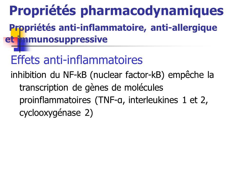 Propriétés pharmacodynamiques Propriétés anti-inflammatoire, anti-allergique et immunosuppressive Effets anti-inflammatoires inhibition du NF-kB (nucl