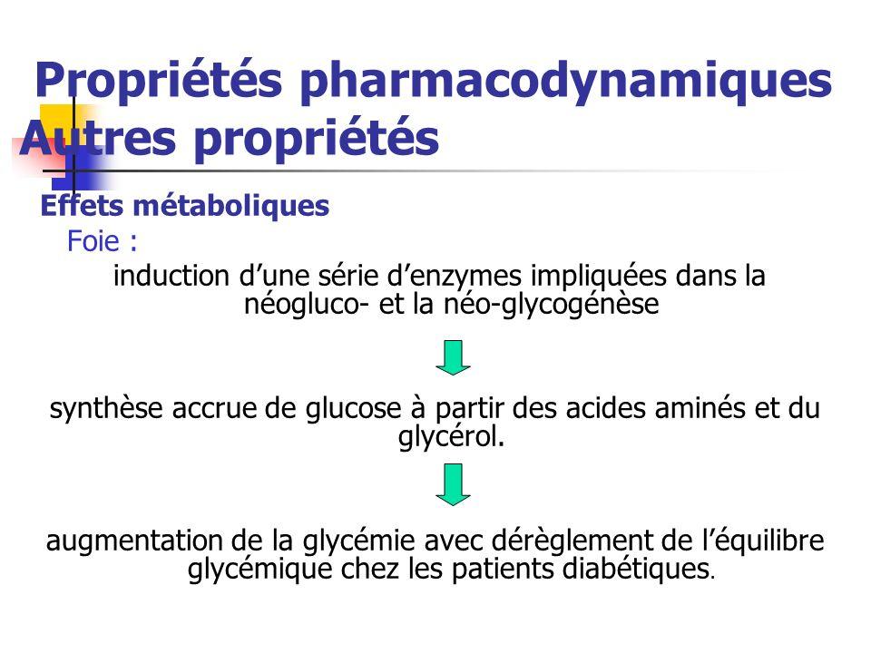 Propriétés pharmacodynamiques Autres propriétés Effets métaboliques Foie : induction dune série denzymes impliquées dans la néogluco- et la néo-glycogénèse synthèse accrue de glucose à partir des acides aminés et du glycérol.