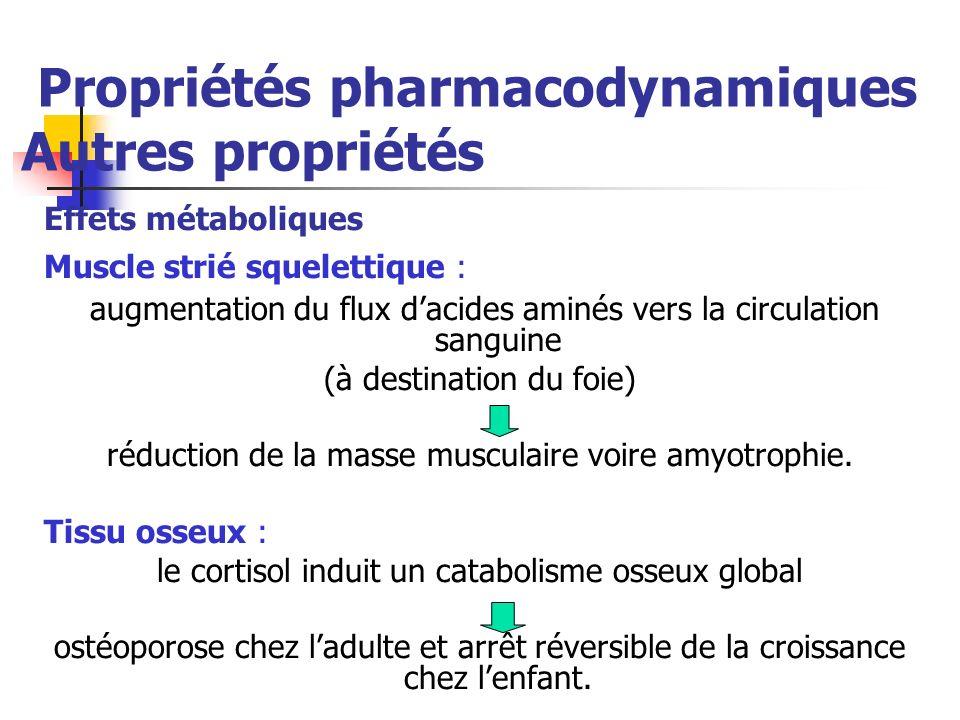 Propriétés pharmacodynamiques Autres propriétés Effets métaboliques Muscle strié squelettique : augmentation du flux dacides aminés vers la circulatio