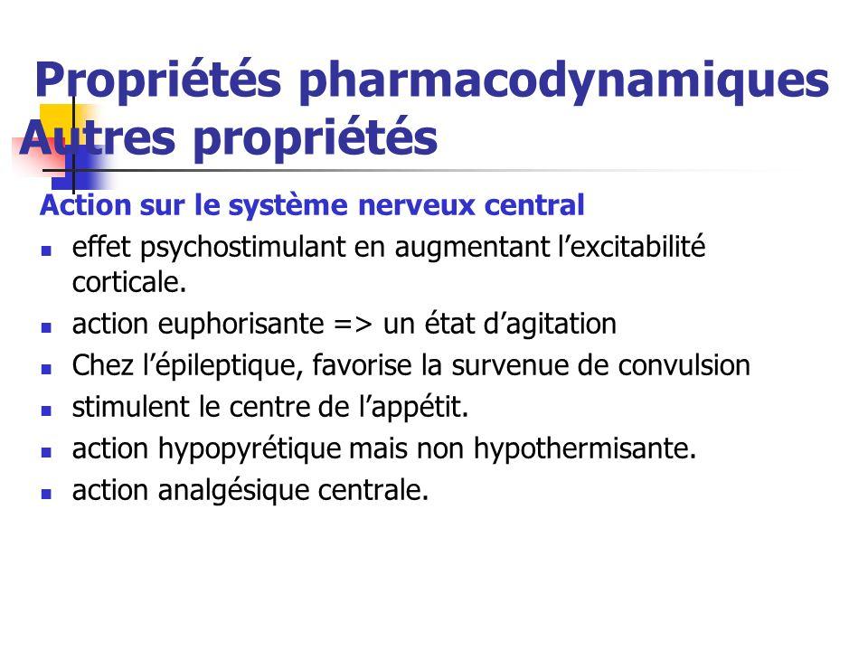 Propriétés pharmacodynamiques Autres propriétés Action sur le système nerveux central effet psychostimulant en augmentant lexcitabilité corticale.