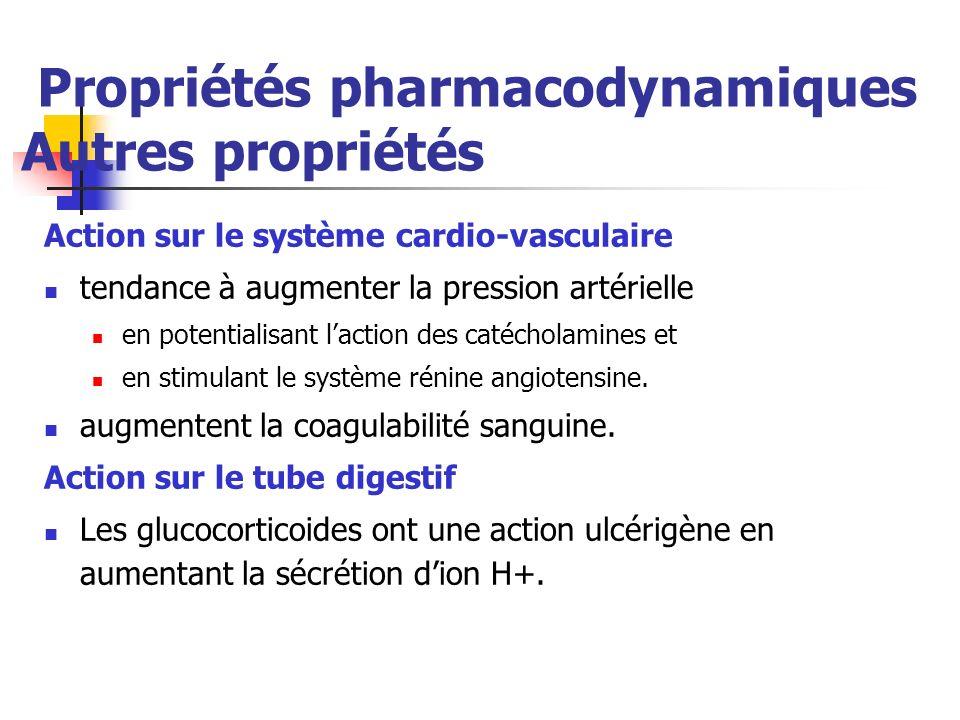 Propriétés pharmacodynamiques Autres propriétés Action sur le système cardio-vasculaire tendance à augmenter la pression artérielle en potentialisant laction des catécholamines et en stimulant le système rénine angiotensine.