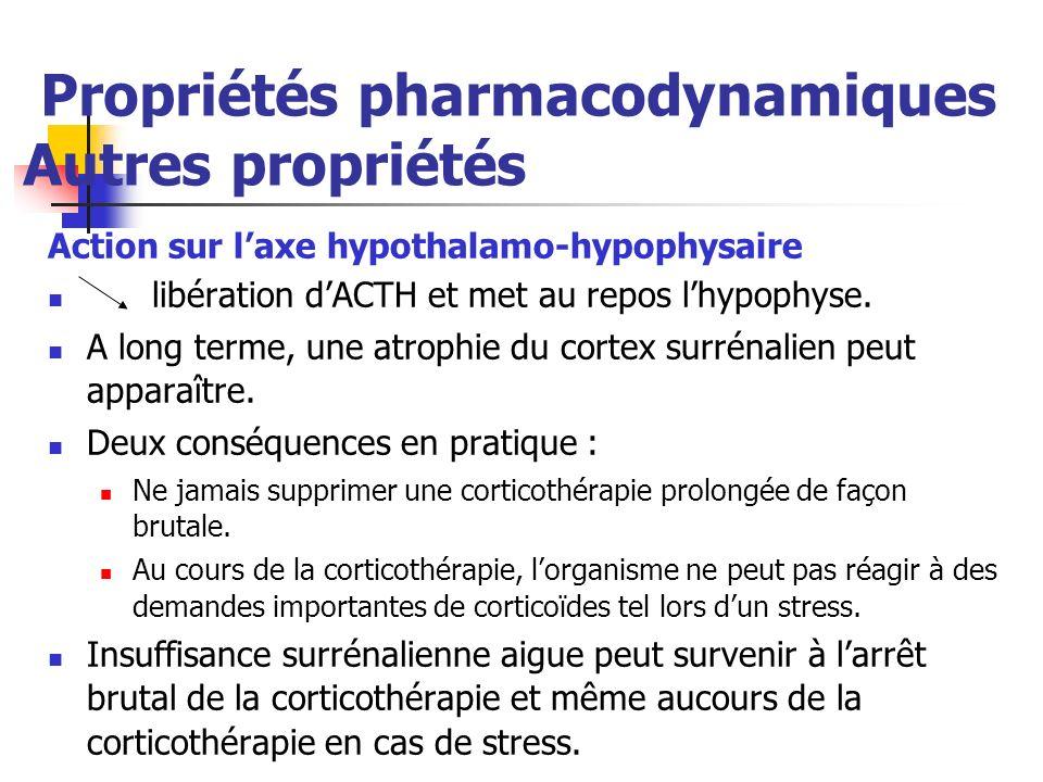 Propriétés pharmacodynamiques Autres propriétés Action sur laxe hypothalamo-hypophysaire libération dACTH et met au repos lhypophyse. A long terme, un