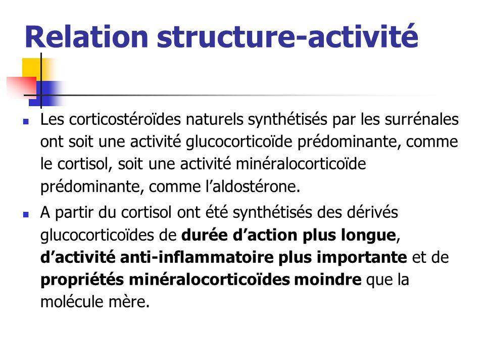 Relation structure-activité Les corticostéroïdes naturels synthétisés par les surrénales ont soit une activité glucocorticoïde prédominante, comme le cortisol, soit une activité minéralocorticoïde prédominante, comme laldostérone.