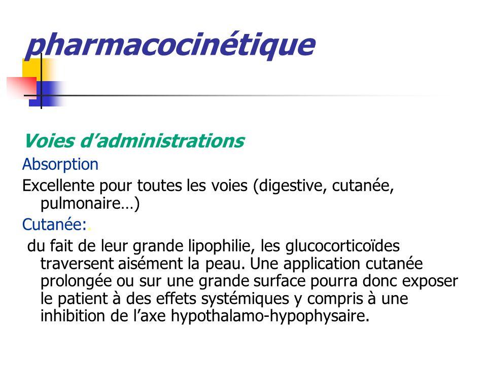 pharmacocinétique Voies dadministrations Absorption Excellente pour toutes les voies (digestive, cutanée, pulmonaire…) Cutanée:. du fait de leur grand
